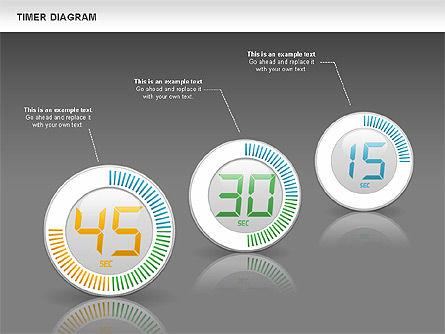 Digital Timer Diagram, Slide 16, 00747, Timelines & Calendars — PoweredTemplate.com