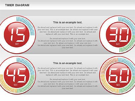 Digital Timer Diagram, Slide 7, 00747, Timelines & Calendars — PoweredTemplate.com