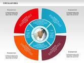 Business Models: Circular Idea #00763