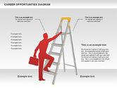 Business Models: Career Opportunities #00771