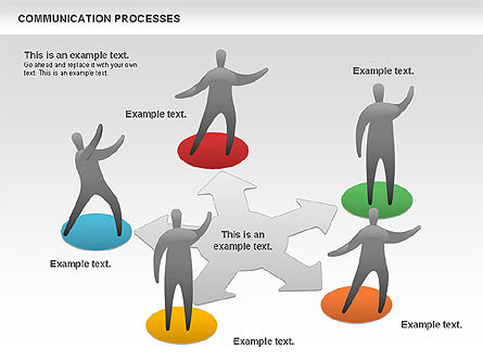Process Diagrams: Communication Process #00773