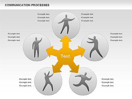 Communication Process, Slide 2, 00773, Process Diagrams — PoweredTemplate.com