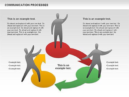 Communication Process, Slide 3, 00773, Process Diagrams — PoweredTemplate.com