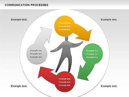 Communication Process, Slide 4, 00773, Process Diagrams — PoweredTemplate.com