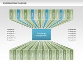Business Models: Roadmapping Diagram #00783