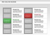 Risk Analysis Chart#4