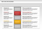 Risk Analysis Chart#6