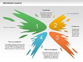 Metaphor Charts#4