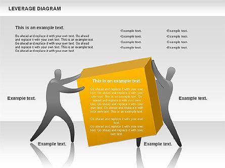 Leverage Diagram, Slide 3, 00800, Business Models — PoweredTemplate.com