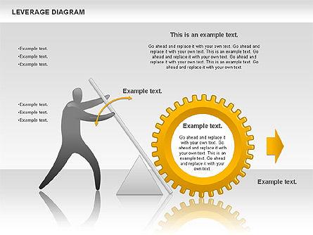 Leverage Diagram, Slide 4, 00800, Business Models — PoweredTemplate.com