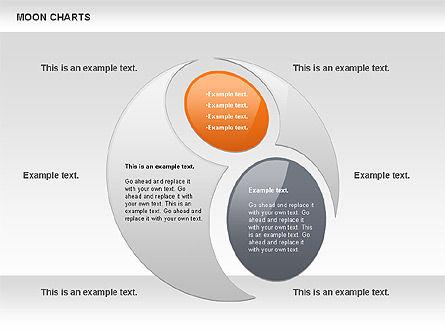 Moon Chart, Slide 2, 00805, Business Models — PoweredTemplate.com