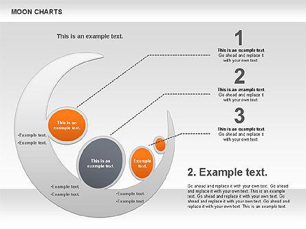 Moon Chart, Slide 3, 00805, Business Models — PoweredTemplate.com