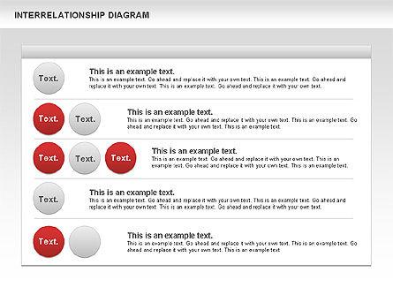 Interrelationship Diagram, Slide 10, 00809, Business Models — PoweredTemplate.com