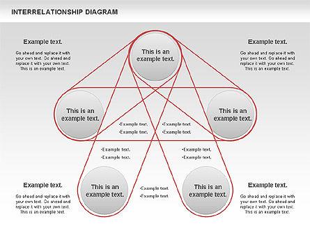 Interrelationship Diagram, Slide 11, 00809, Business Models — PoweredTemplate.com