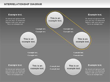 Interrelationship Diagram, Slide 12, 00809, Business Models — PoweredTemplate.com