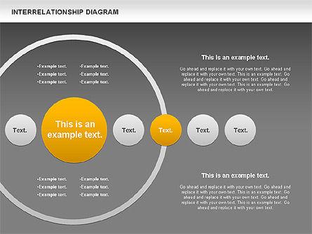 Interrelationship Diagram, Slide 15, 00809, Business Models — PoweredTemplate.com