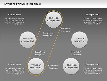Interrelationship Diagram, Slide 16, 00809, Business Models — PoweredTemplate.com