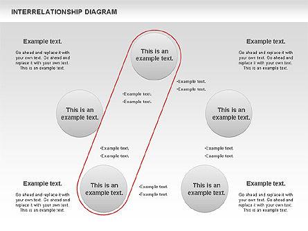 Interrelationship Diagram, Slide 5, 00809, Business Models — PoweredTemplate.com