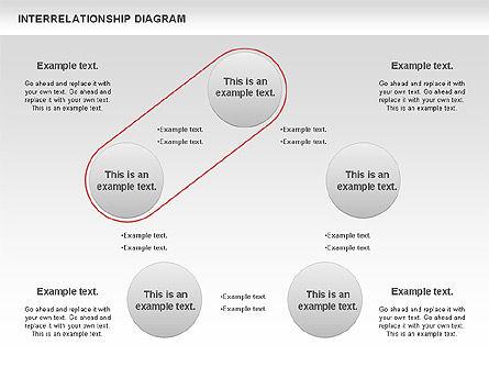 Interrelationship Diagram, Slide 7, 00809, Business Models — PoweredTemplate.com