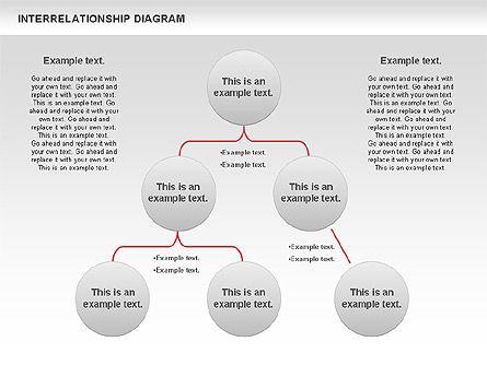 Interrelationship Diagram, Slide 9, 00809, Business Models — PoweredTemplate.com