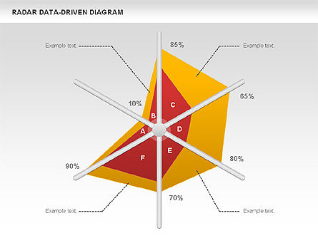 Business Models: Radar datengesteuertes Diagramm #00813