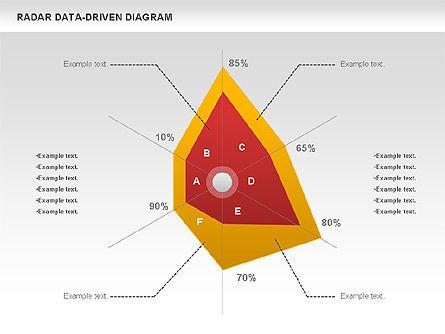 Radar Data-Driven Diagram, Slide 2, 00813, Business Models — PoweredTemplate.com