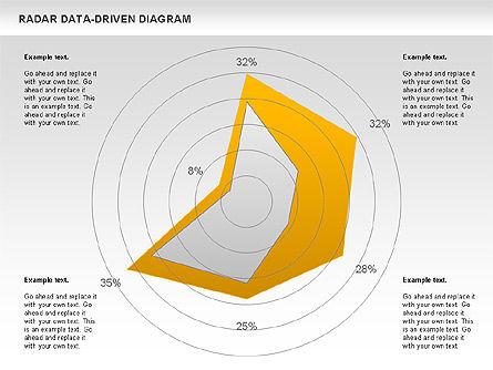 Radar Data-Driven Diagram, Slide 4, 00813, Business Models — PoweredTemplate.com