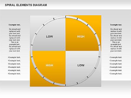 Spiral Elements Diagram Slide 2