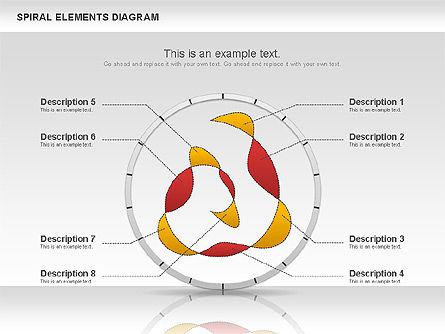 Spiral Elements Diagram Slide 3