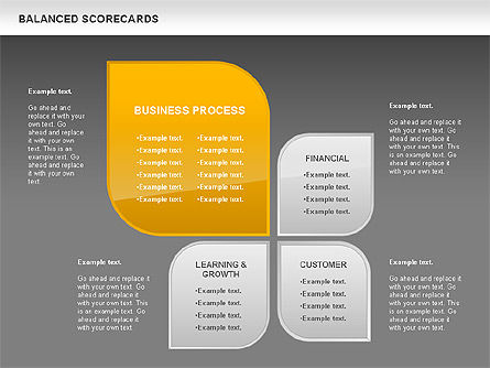 Petals Balanced Scorecards, Slide 10, 00818, Business Models — PoweredTemplate.com