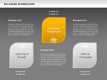 Petals Balanced Scorecards, Slide 11, 00818, Business Models — PoweredTemplate.com