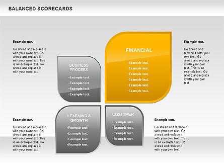 Petals Balanced Scorecards, Slide 2, 00818, Business Models — PoweredTemplate.com