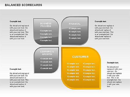 Petals Balanced Scorecards, Slide 3, 00818, Business Models — PoweredTemplate.com