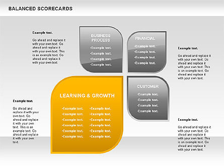 Petals Balanced Scorecards, Slide 4, 00818, Business Models — PoweredTemplate.com