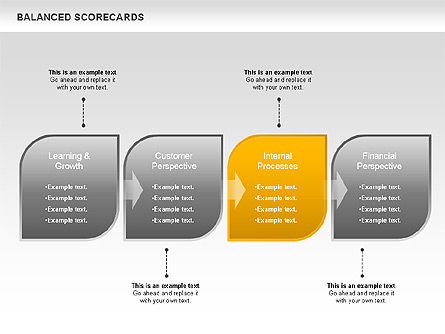 Petals Balanced Scorecards, Slide 6, 00818, Business Models — PoweredTemplate.com