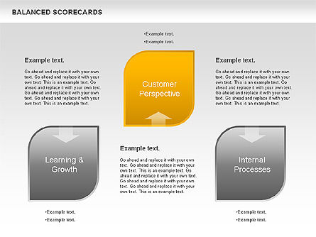 Petals Balanced Scorecards, Slide 7, 00818, Business Models — PoweredTemplate.com
