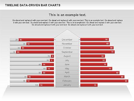 Timeline Data-Driven Bar Charts, Slide 3, 00826, Timelines & Calendars — PoweredTemplate.com