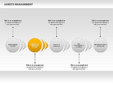 Asset Management Rounded Diagram, Slide 10, 00845, Business Models — PoweredTemplate.com