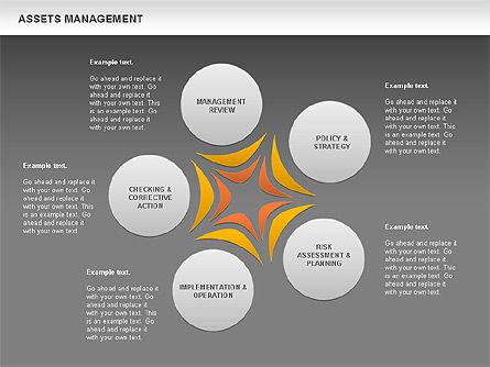 Asset Management Rounded Diagram, Slide 12, 00845, Business Models — PoweredTemplate.com