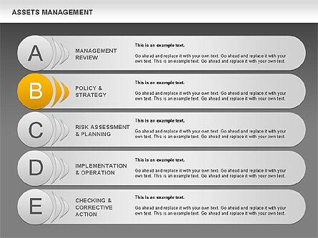Asset Management Rounded Diagram, Slide 13, 00845, Business Models — PoweredTemplate.com