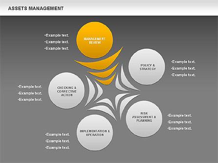 Asset Management Rounded Diagram, Slide 14, 00845, Business Models — PoweredTemplate.com