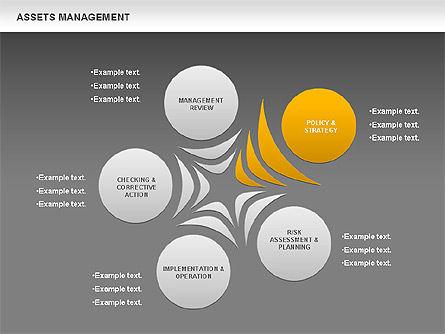 Asset Management Rounded Diagram, Slide 15, 00845, Business Models — PoweredTemplate.com