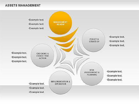 Asset Management Rounded Diagram, Slide 3, 00845, Business Models — PoweredTemplate.com