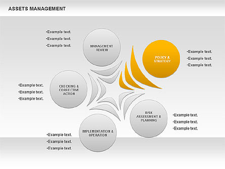 Asset Management Rounded Diagram, Slide 4, 00845, Business Models — PoweredTemplate.com
