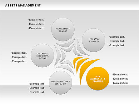 Asset Management Rounded Diagram, Slide 5, 00845, Business Models — PoweredTemplate.com