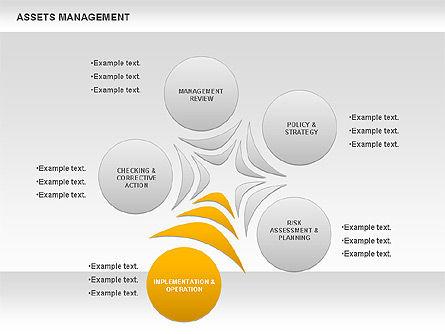 Asset Management Rounded Diagram, Slide 6, 00845, Business Models — PoweredTemplate.com