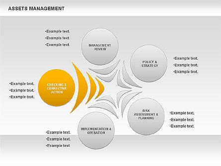 Asset Management Rounded Diagram, Slide 7, 00845, Business Models — PoweredTemplate.com