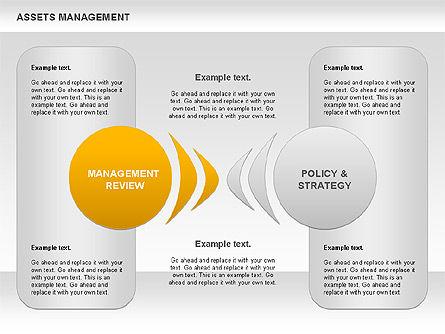Asset Management Rounded Diagram, Slide 8, 00845, Business Models — PoweredTemplate.com
