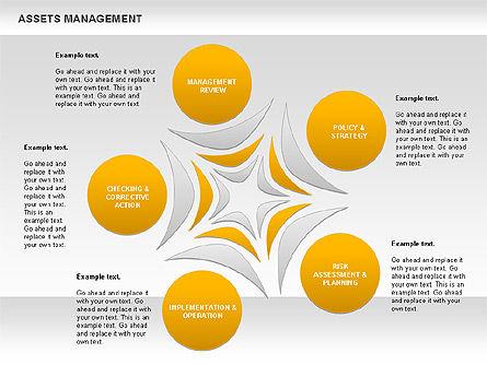 Asset Management Rounded Diagram, Slide 9, 00845, Business Models — PoweredTemplate.com