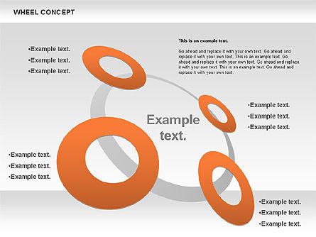 Wheel Concept, Slide 5, 00849, Business Models — PoweredTemplate.com